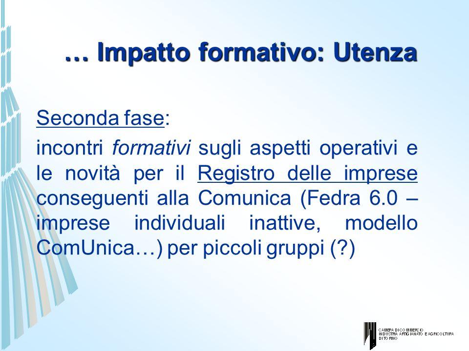 … Impatto formativo: Utenza Seconda fase: incontri formativi sugli aspetti operativi e le novità per il Registro delle imprese conseguenti alla Comuni