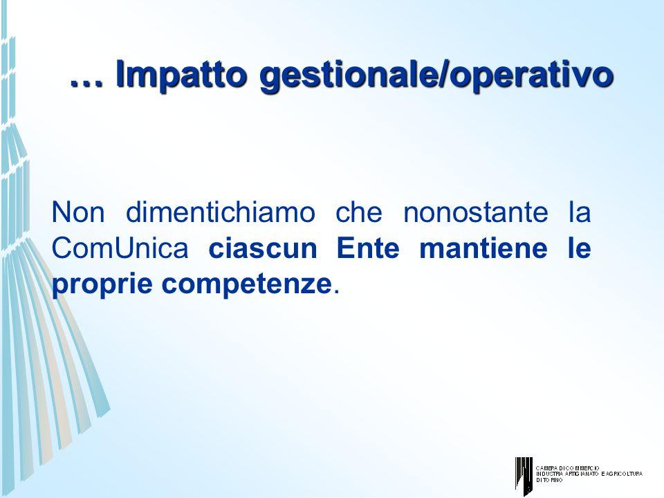 … Impatto gestionale/operativo Non dimentichiamo che nonostante la ComUnica ciascun Ente mantiene le proprie competenze.