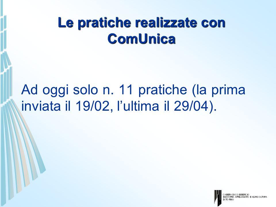 Le pratiche realizzate con ComUnica Ad oggi solo n. 11 pratiche (la prima inviata il 19/02, lultima il 29/04).