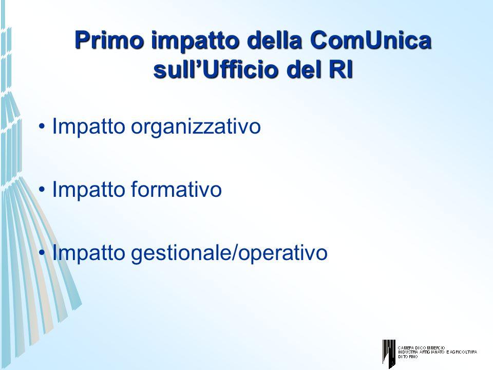 Primo impatto della ComUnica sullUfficio del RI Impatto organizzativo Impatto formativo Impatto gestionale/operativo