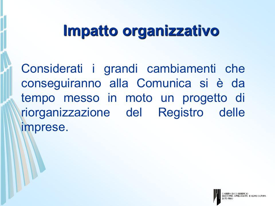 Impatto organizzativo Considerati i grandi cambiamenti che conseguiranno alla Comunica si è da tempo messo in moto un progetto di riorganizzazione del