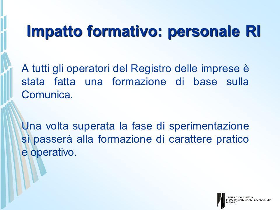 Impatto formativo: personale RI A tutti gli operatori del Registro delle imprese è stata fatta una formazione di base sulla Comunica. Una volta supera