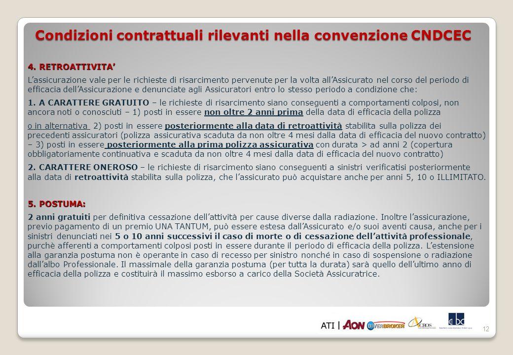 12 Condizioni contrattuali rilevanti nella convenzione CNDCEC 4. RETROATTIVITA Lassicurazione vale per le richieste di risarcimento pervenute per la v