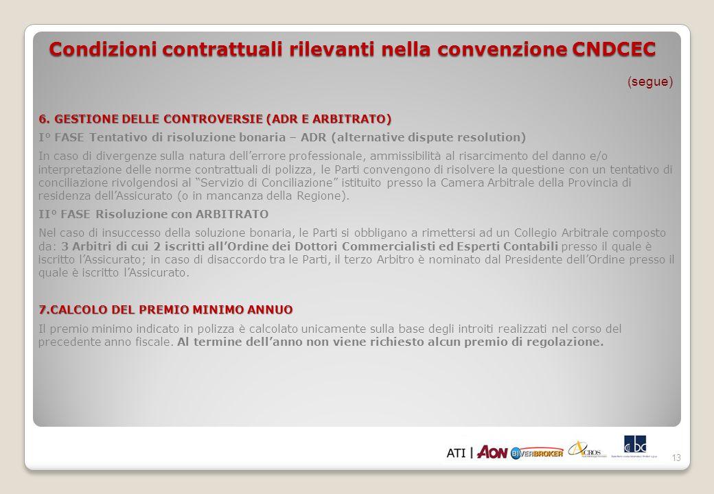 13 Condizioni contrattuali rilevanti nella convenzione CNDCEC 6. GESTIONE DELLE CONTROVERSIE (ADR E ARBITRATO) I° FASE Tentativo di risoluzione bonari
