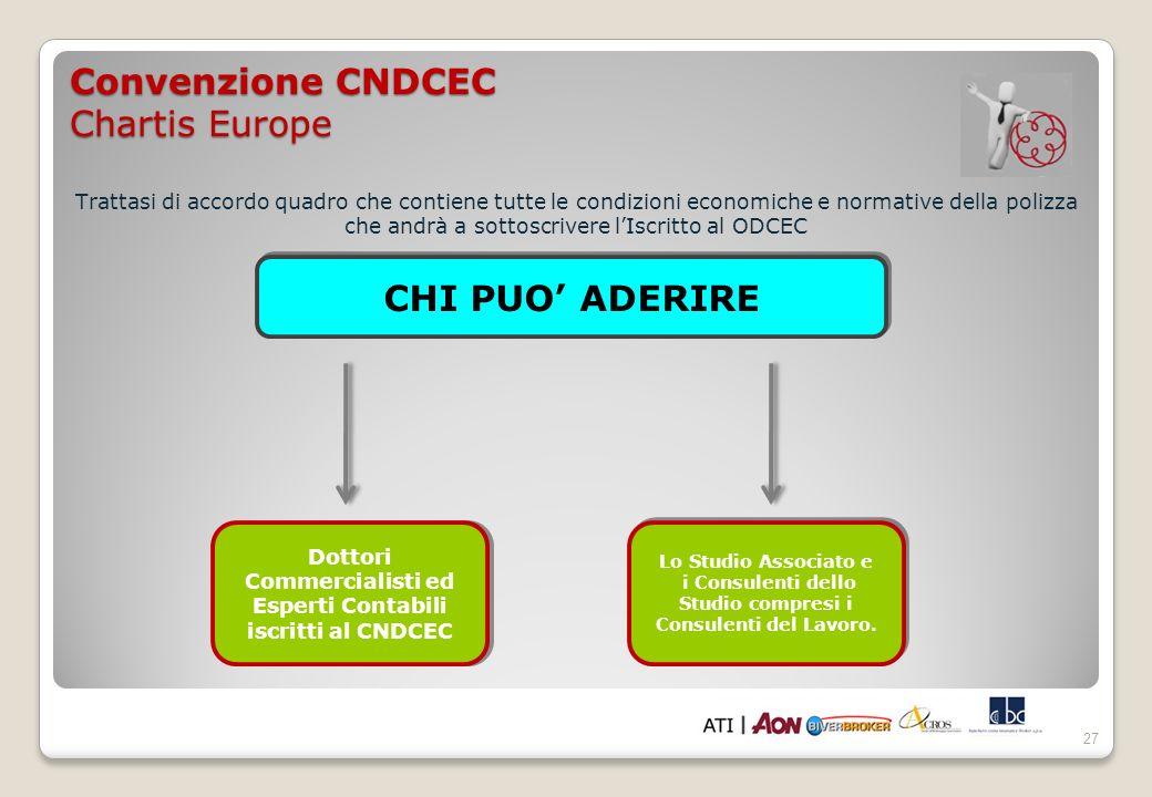 Convenzione CNDCEC Chartis Europe Trattasi di accordo quadro che contiene tutte le condizioni economiche e normative della polizza che andrà a sottosc