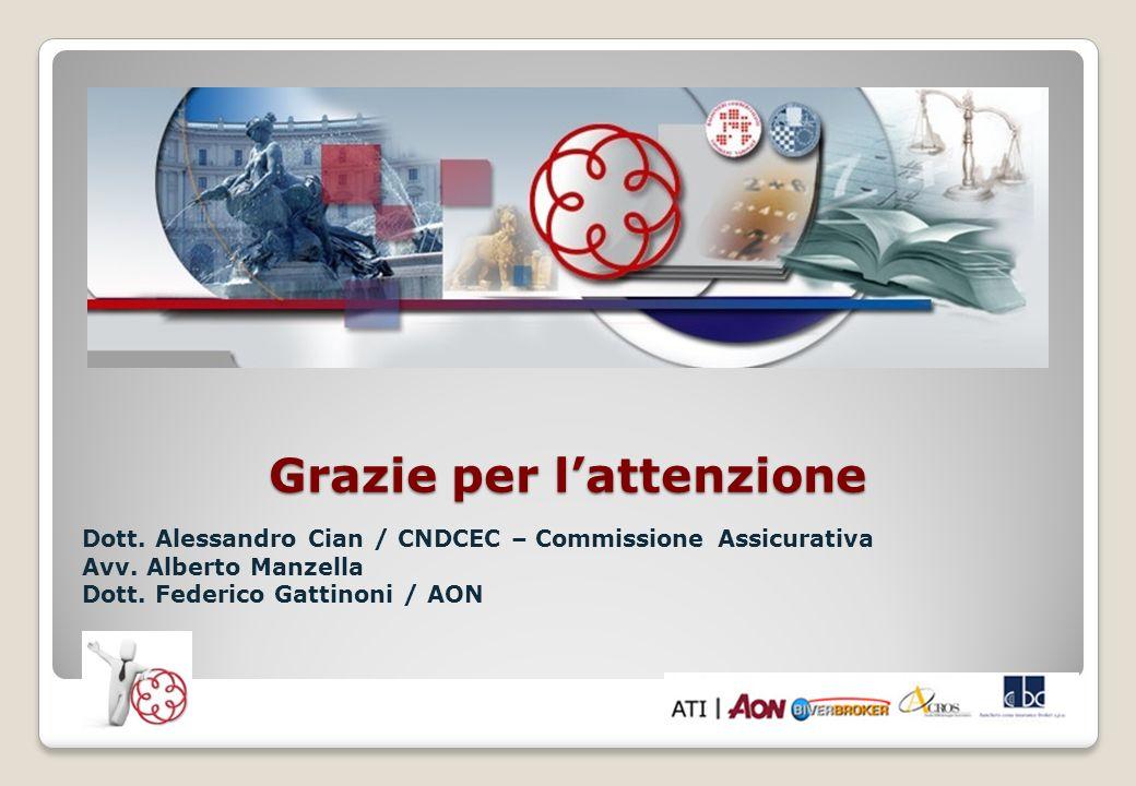 Grazie per lattenzione Dott. Alessandro Cian / CNDCEC – Commissione Assicurativa Avv. Alberto Manzella Dott. Federico Gattinoni / AON