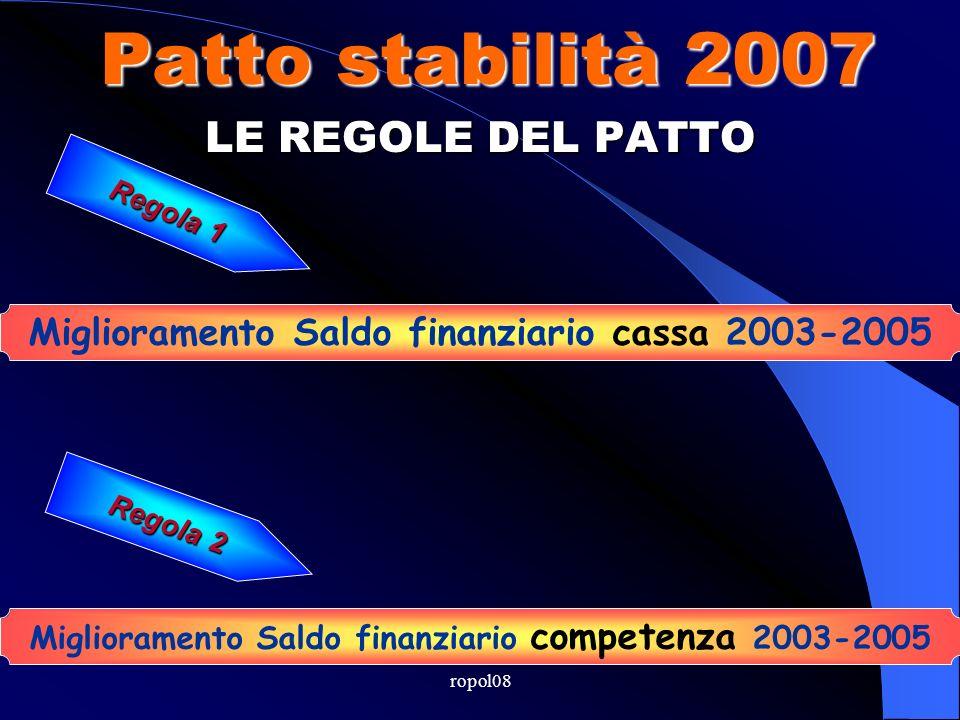 ropol08 Patto stabilità 2008 La stessa neutralizzazione vale per i contributi regionali … a condizione che la Regione lo stabilisca con un proprio atto formale.