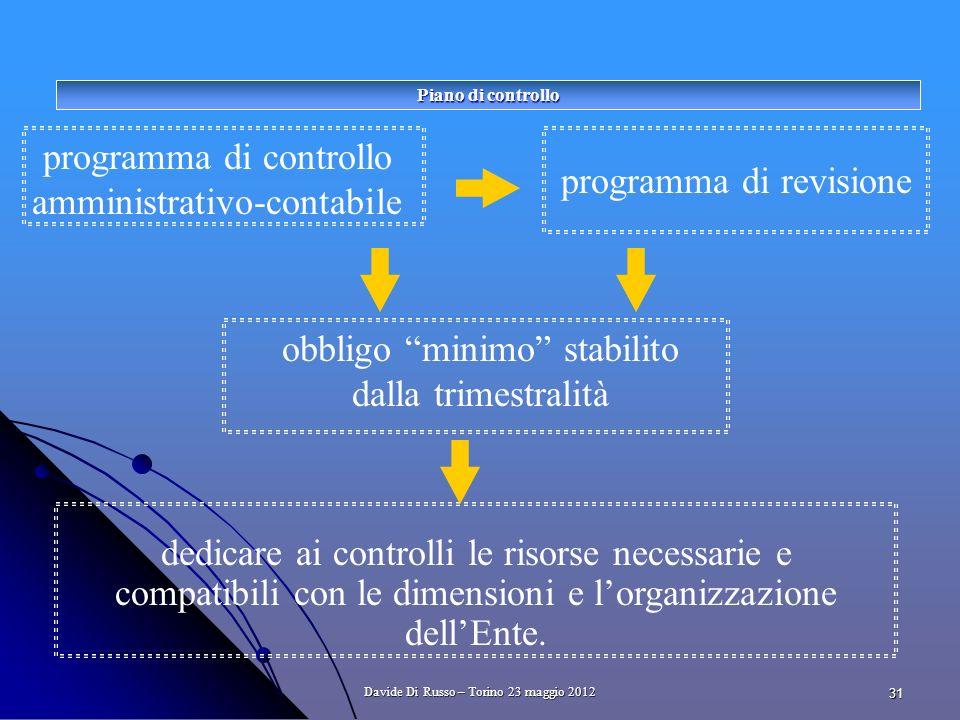 31 programma di controllo amministrativo-contabile programma di revisione obbligo minimo stabilito dalla trimestralità dedicare ai controlli le risorse necessarie e compatibili con le dimensioni e lorganizzazione dellEnte.