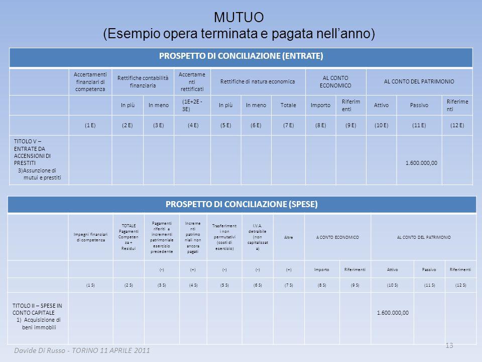13 PROSPETTO DI CONCILIAZIONE (ENTRATE) Accertamenti finanziari di competenza Rettifiche contabilità finanziaria Accertame nti rettificati Rettifiche