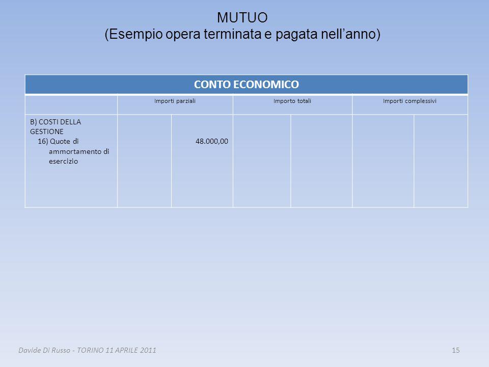 15Davide Di Russo - TORINO 11 APRILE 2011 MUTUO (Esempio opera terminata e pagata nellanno) CONTO ECONOMICO Importi parzialiImporto totaliImporti comp