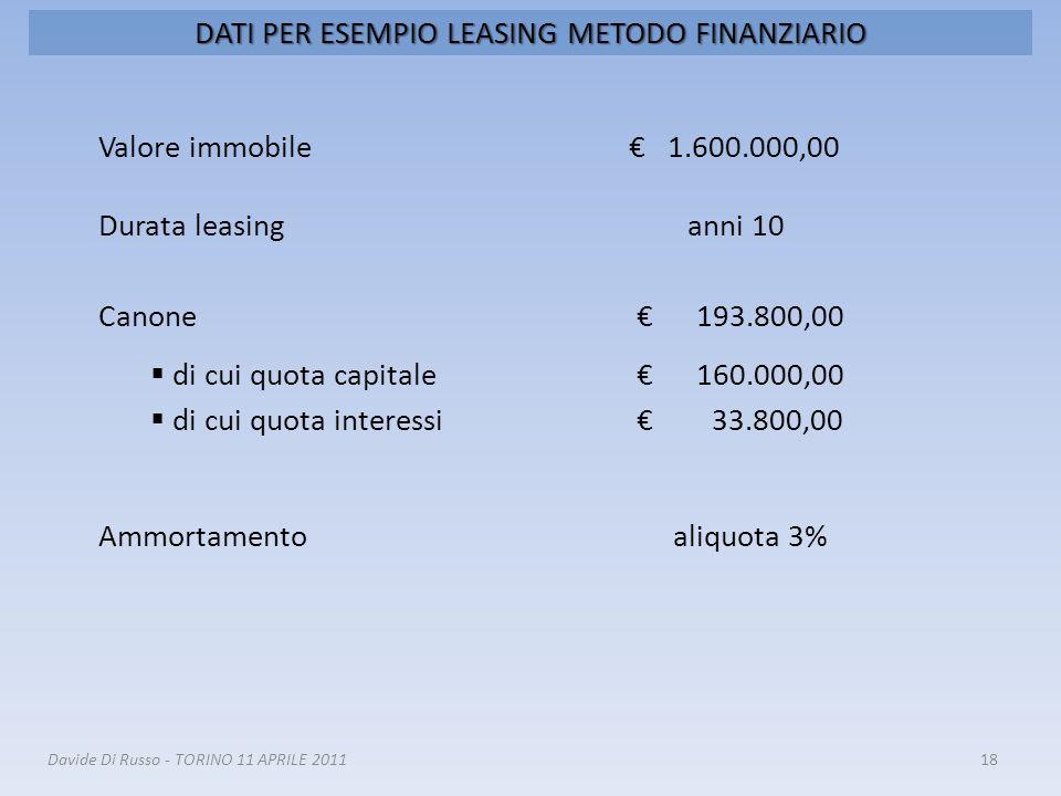18Davide Di Russo - TORINO 11 APRILE 2011 DATI PER ESEMPIO LEASING METODO FINANZIARIO Valore immobile 1.600.000,00 Durata leasing anni 10 Canone 193.8