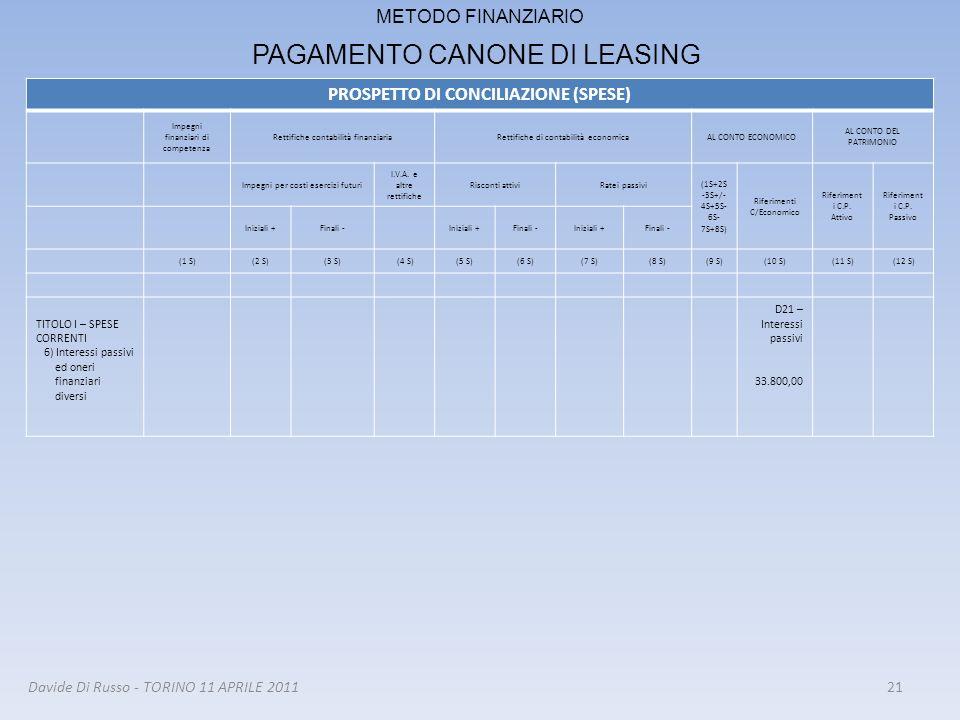 21 PROSPETTO DI CONCILIAZIONE (SPESE) Impegni finanziari di competenza Rettifiche contabilità finanziariaRettifiche di contabilità economicaAL CONTO E