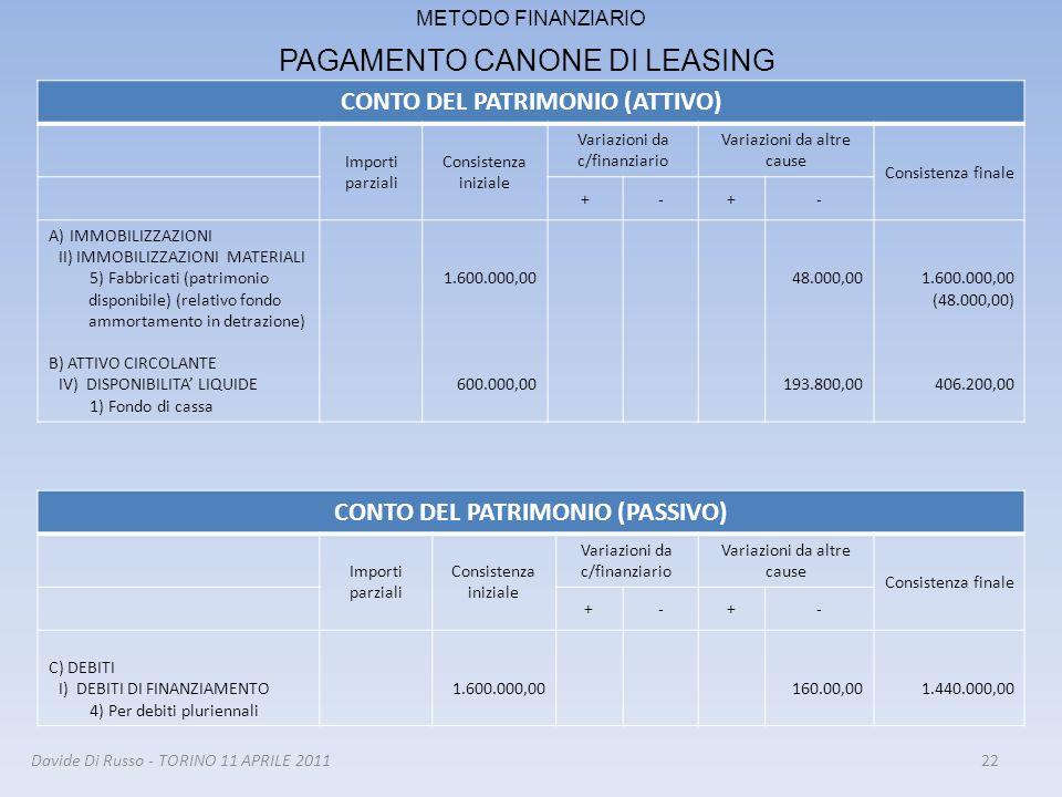 CONTO DEL PATRIMONIO (ATTIVO) Importi parziali Consistenza iniziale Variazioni da c/finanziario Variazioni da altre cause Consistenza finale +-+- A)IM