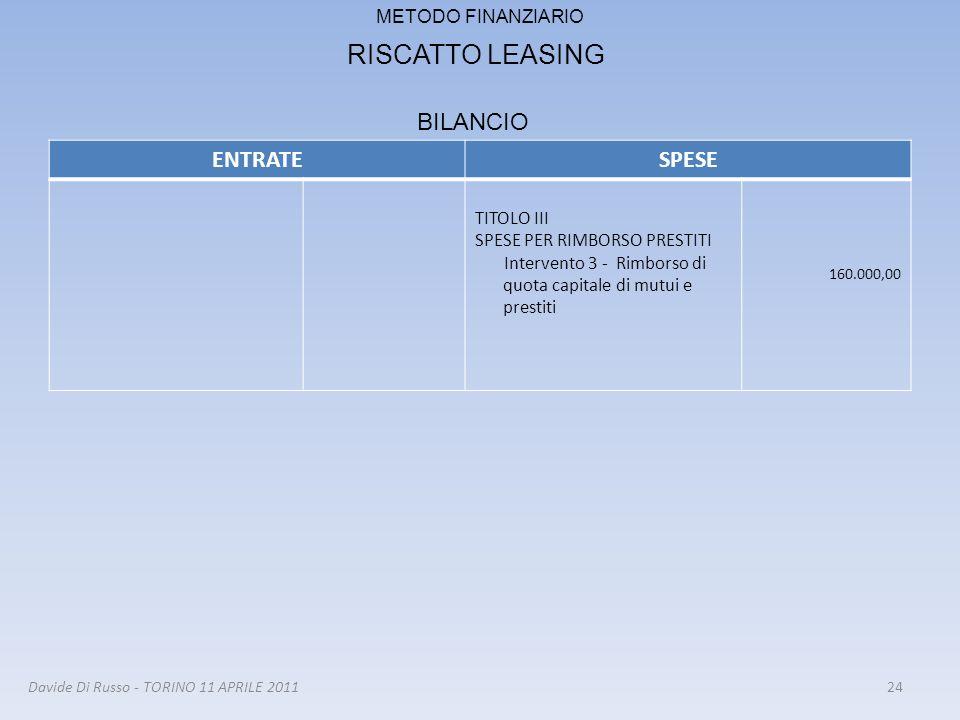 24 METODO FINANZIARIO RISCATTO LEASING ENTRATESPESE TITOLO III SPESE PER RIMBORSO PRESTITI Intervento 3 - Rimborso di quota capitale di mutui e presti
