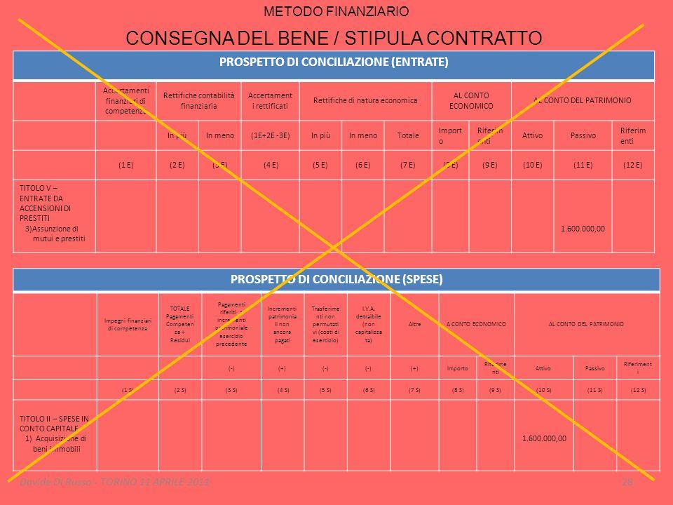 28 PROSPETTO DI CONCILIAZIONE (ENTRATE) Accertamenti finanziari di competenza Rettifiche contabilità finanziaria Accertament i rettificati Rettifiche