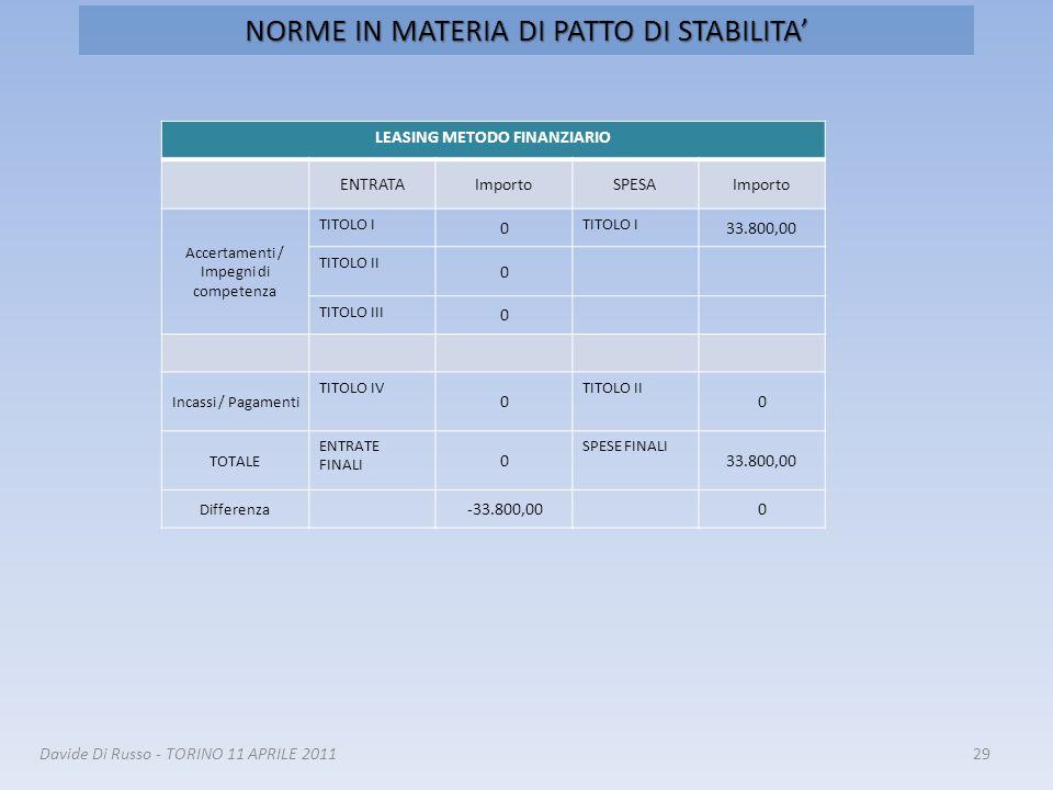 29Davide Di Russo - TORINO 11 APRILE 2011 NORME IN MATERIA DI PATTO DI STABILITA LEASING METODO FINANZIARIO ENTRATAImportoSPESAImporto Accertamenti /