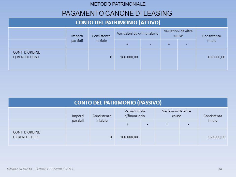 34 METODO PATRIMONIALE PAGAMENTO CANONE DI LEASING CONTO DEL PATRIMONIO (ATTIVO) Importi parziali Consistenza iniziale Variazioni da c/finanziario Var