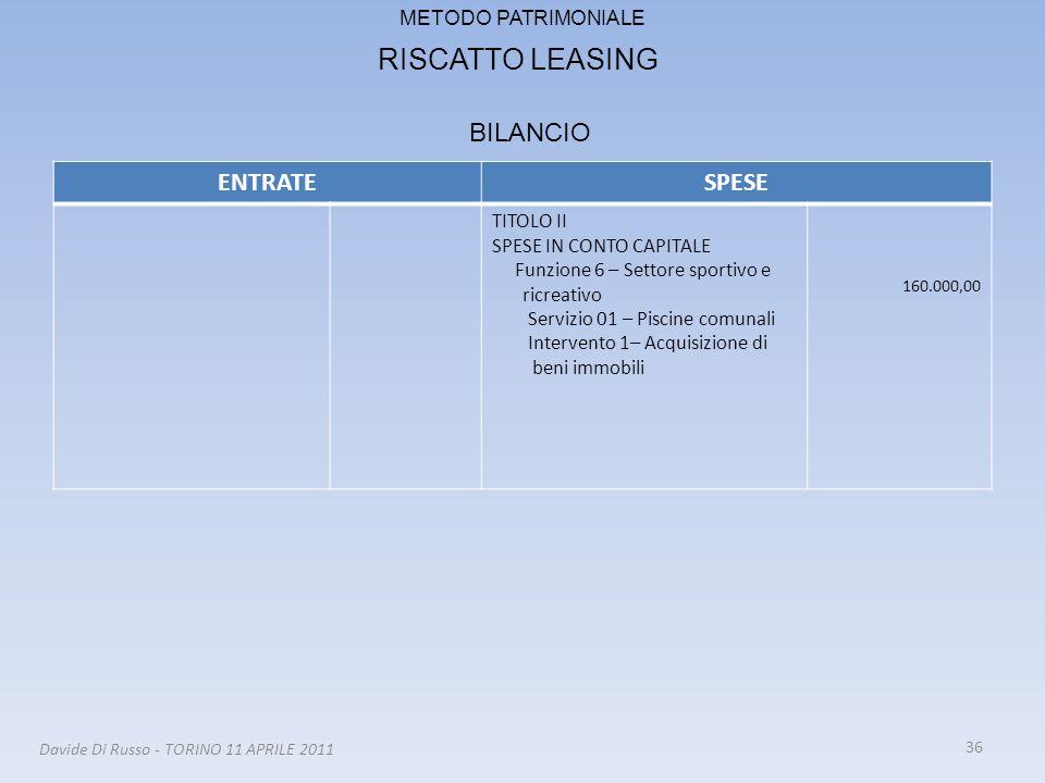 36 METODO PATRIMONIALE RISCATTO LEASING Davide Di Russo - TORINO 11 APRILE 2011 ENTRATESPESE TITOLO II SPESE IN CONTO CAPITALE Funzione 6 – Settore sp