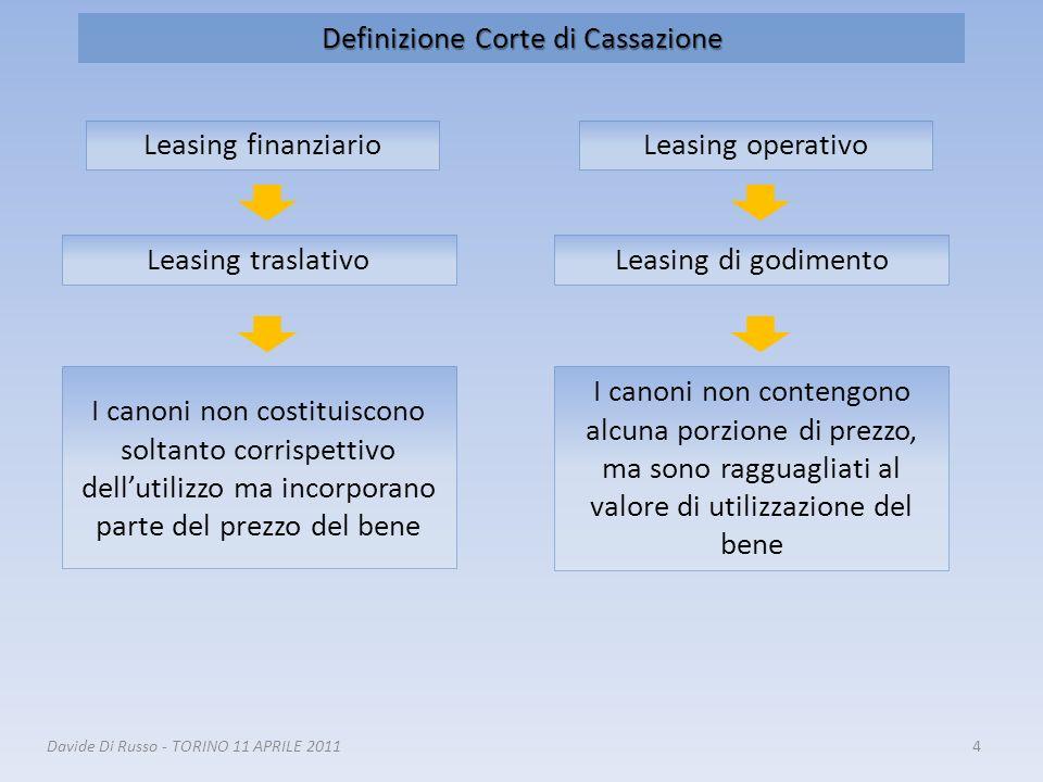 4Davide Di Russo - TORINO 11 APRILE 2011 Definizione Corte di Cassazione Leasing finanziario Leasing traslativo I canoni non costituiscono soltanto co