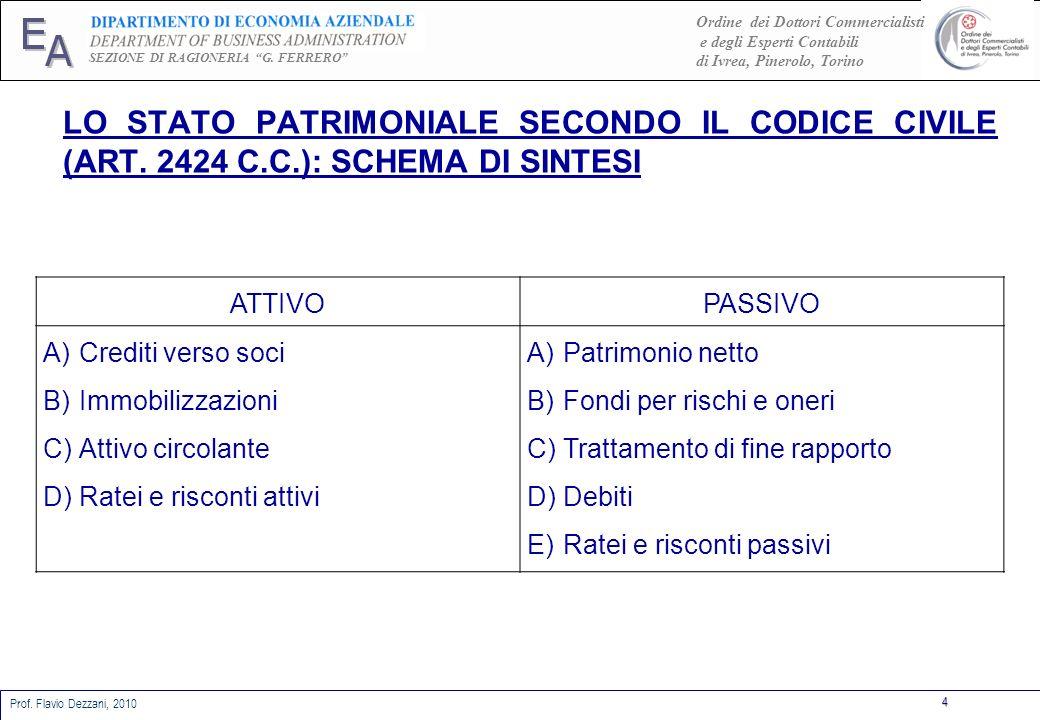 E A SEZIONE DI RAGIONERIA G. FERRERO Ordine dei Dottori Commercialisti e degli Esperti Contabili di Ivrea, Pinerolo, Torino Prof. Flavio Dezzani, 2010