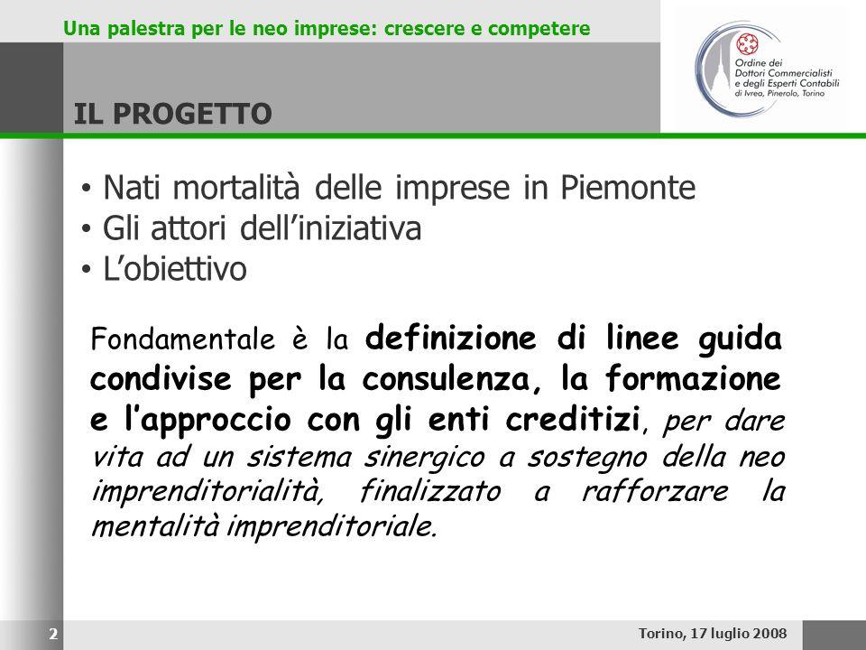 Una palestra per le neo imprese: crescere e competere IL PROGETTO Torino, 17 luglio 2008 Nati mortalità delle imprese in Piemonte Gli attori dellinizi
