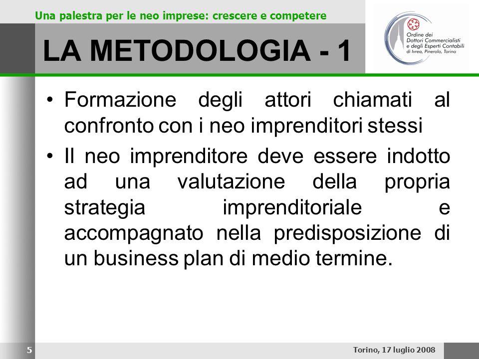 Una palestra per le neo imprese: crescere e competere LA METODOLOGIA - 1 Formazione degli attori chiamati al confronto con i neo imprenditori stessi I
