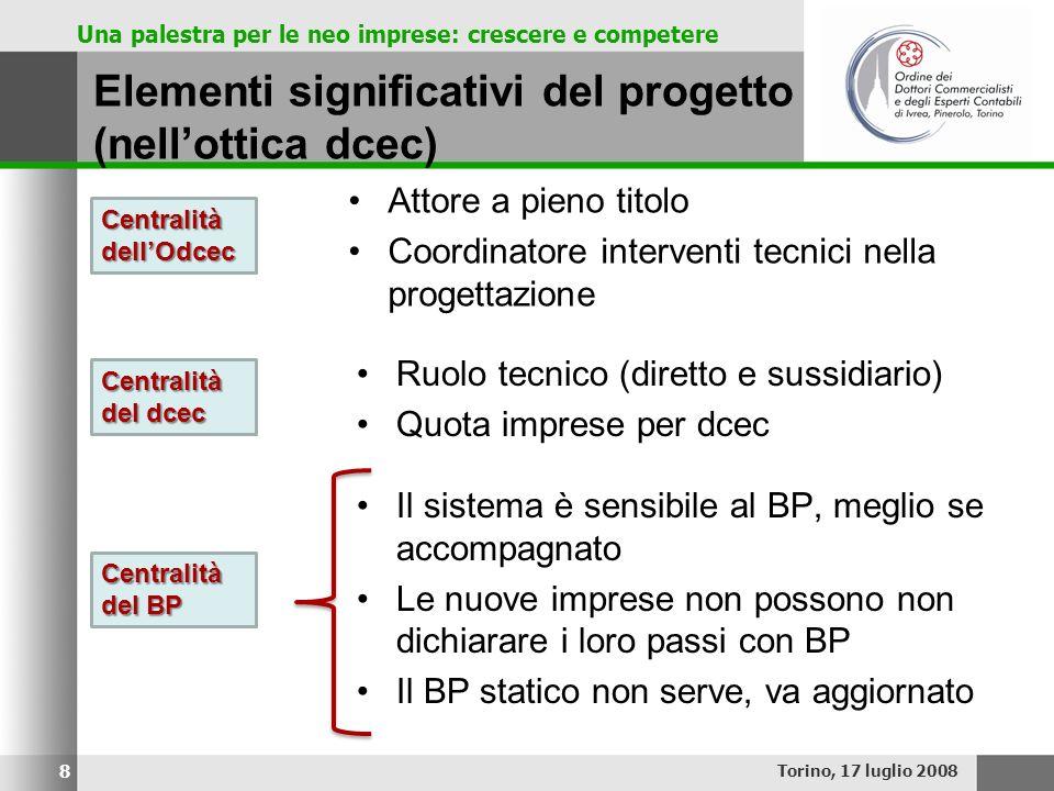 Una palestra per le neo imprese: crescere e competere Elementi significativi del progetto (nellottica dcec) Il sistema è sensibile al BP, meglio se ac