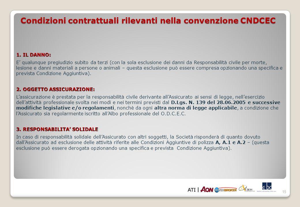 15 Condizioni contrattuali rilevanti nella convenzione CNDCEC 1. IL DANNO: E qualunque pregiudizio subito da terzi (con la sola esclusione dei danni d
