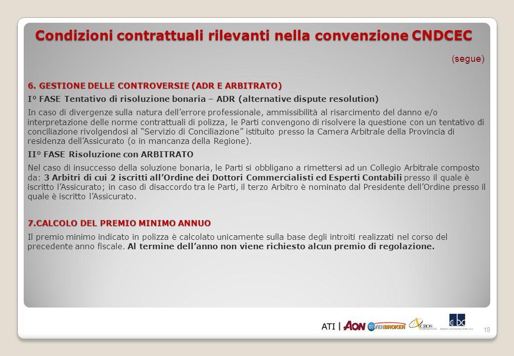 18 Condizioni contrattuali rilevanti nella convenzione CNDCEC 6. GESTIONE DELLE CONTROVERSIE (ADR E ARBITRATO) I° FASE Tentativo di risoluzione bonari