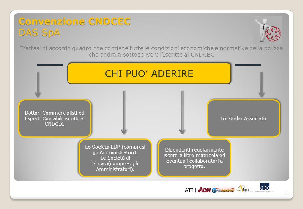 41 CHI PUO ADERIRE Dottori Commercialisti ed Esperti Contabili iscritti al CNDCEC Lo Studio Associato Le Società EDP (compresi gli Amministratori). Le
