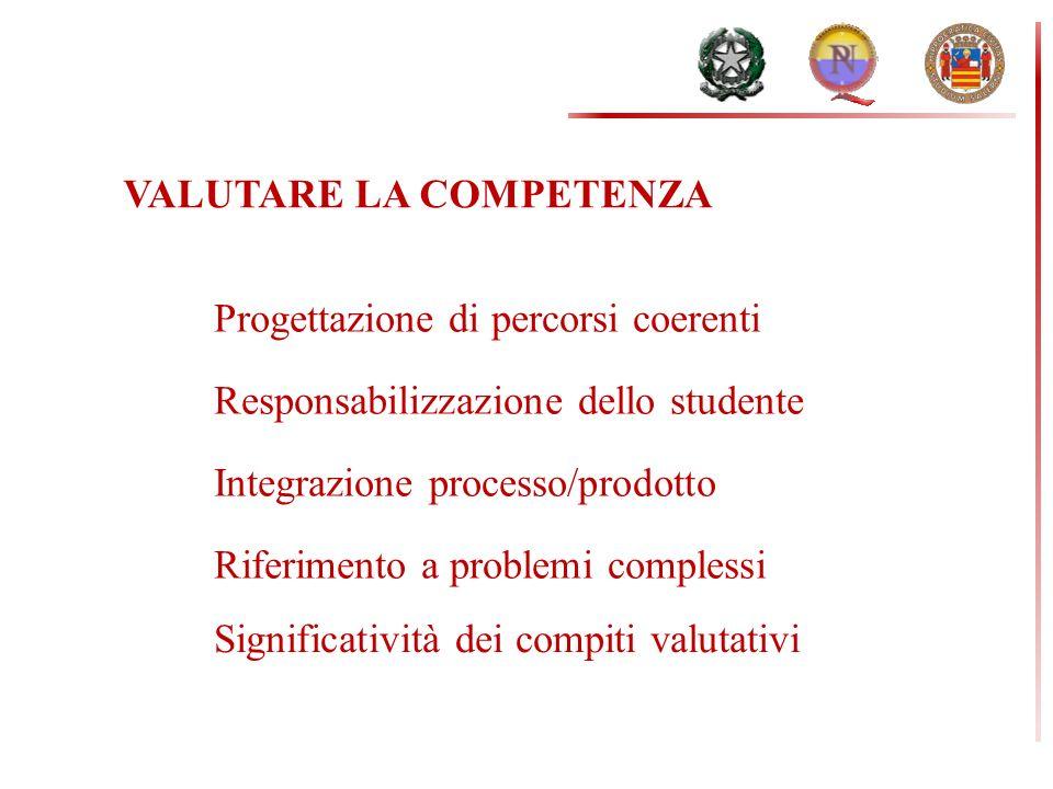 VALUTARE LA COMPETENZA Significatività dei compiti valutativi Progettazione di percorsi coerenti Integrazione processo/prodotto Responsabilizzazione dello studente Riferimento a problemi complessi