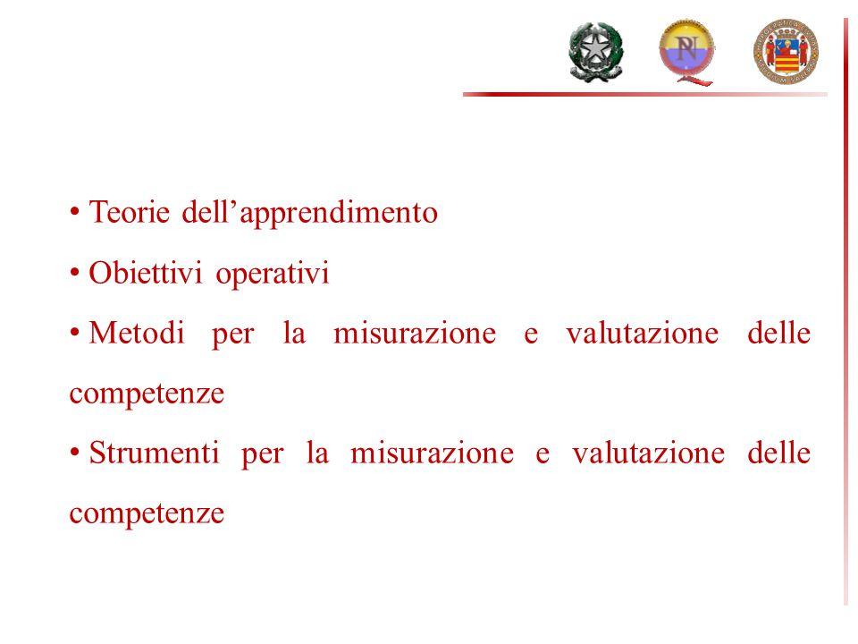 Teorie dellapprendimento Obiettivi operativi Metodi per la misurazione e valutazione delle competenze Strumenti per la misurazione e valutazione delle competenze