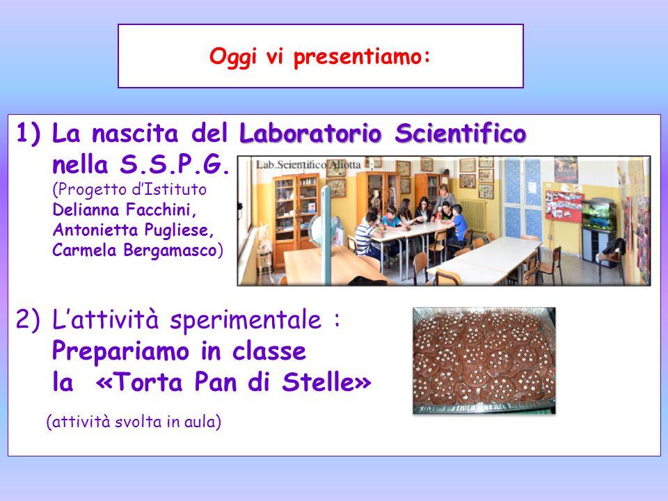 Oggi vi presentiamo: Laboratorio Scientifico 1)La nascita del Laboratorio Scientifico nella S.S.P.G. (Progetto dIstituto Delianna Facchini, Antonietta