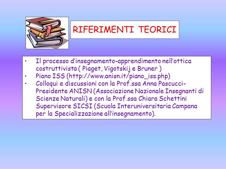 RIFERIMENTI TEORICI Il processo dinsegnamento-apprendimento nellottica costruttivista ( Piaget, Vigotskij e Bruner ) Piano ISS (http://www.anisn.it/pi