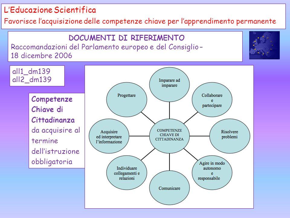 LEducazione Scientifica Favorisce lacquisizione delle competenze chiave per lapprendimento permanente Competenze Chiave di Cittadinanza da acquisire a