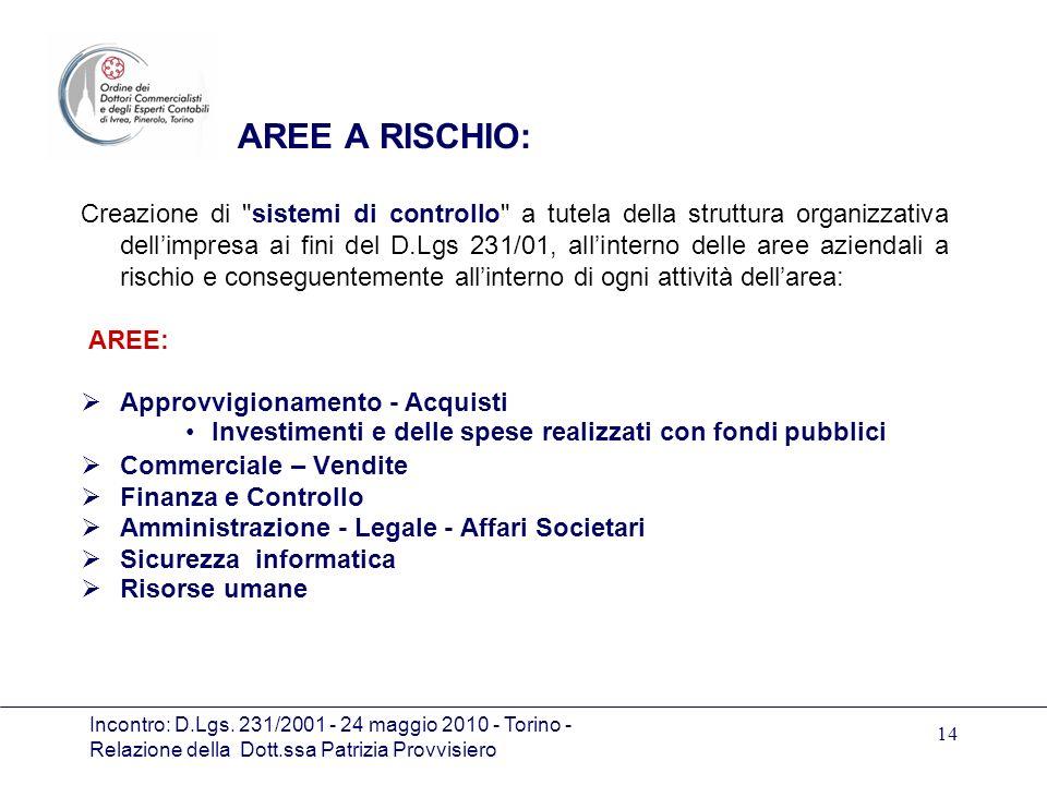Incontro: D.Lgs. 231/2001 - 24 maggio 2010 - Torino - Relazione della Dott.ssa Patrizia Provvisiero 14 AREE A RISCHIO: Creazione di