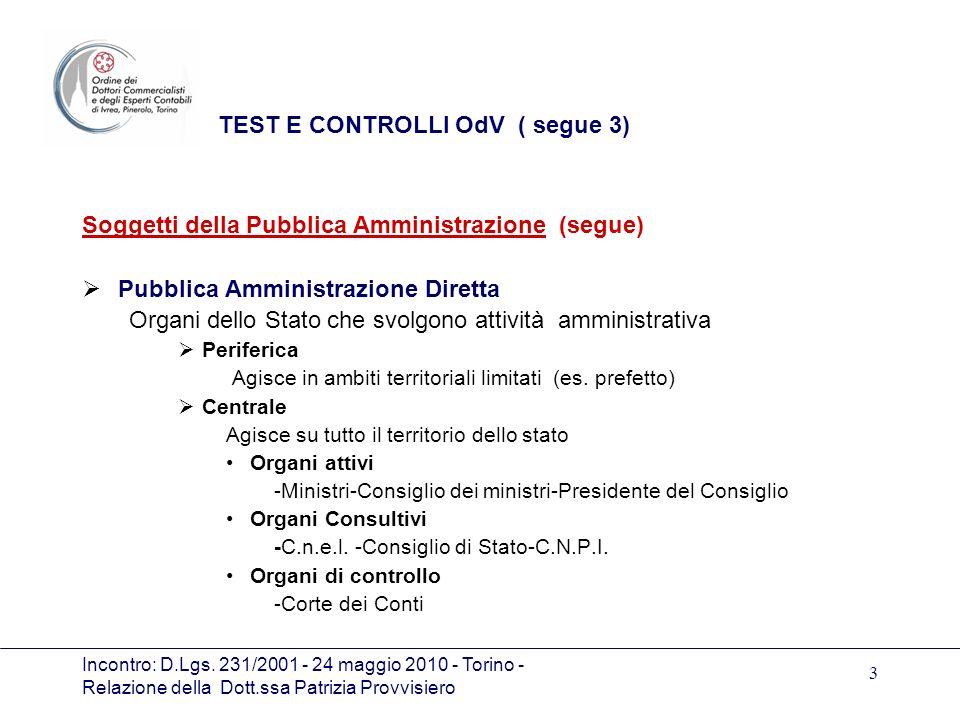 Incontro: D.Lgs. 231/2001 - 24 maggio 2010 - Torino - Relazione della Dott.ssa Patrizia Provvisiero 3 TEST E CONTROLLI OdV ( segue 3) Soggetti della P