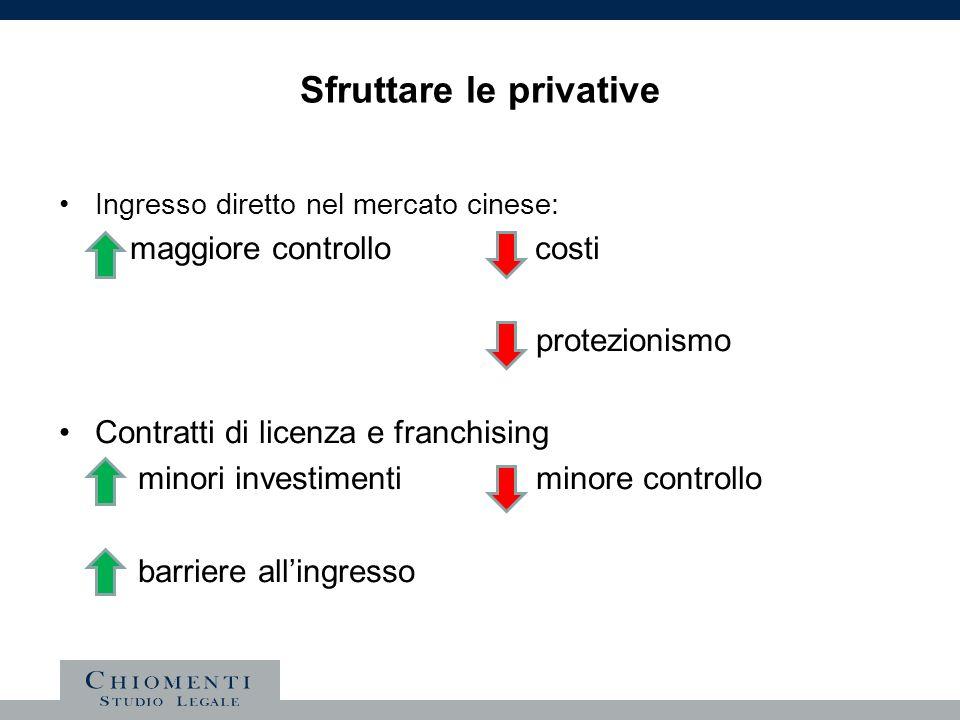 Sfruttare le privative Ingresso diretto nel mercato cinese: maggiore controllo costi protezionismo Contratti di licenza e franchising minori investime