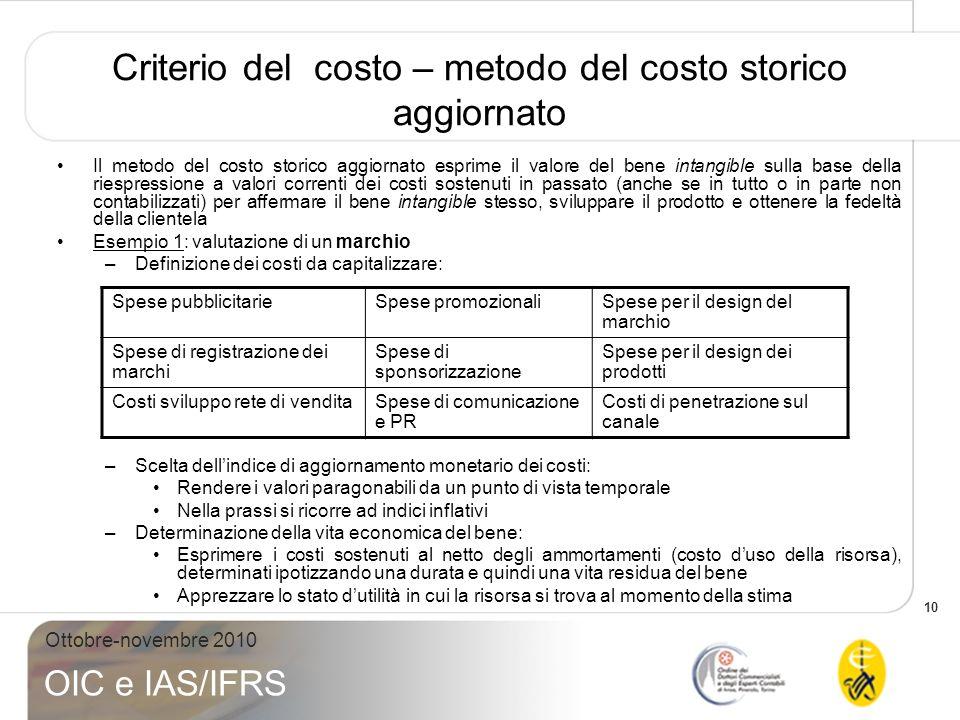 10 Ottobre-novembre 2010 OIC e IAS/IFRS Criterio del costo – metodo del costo storico aggiornato Il metodo del costo storico aggiornato esprime il val