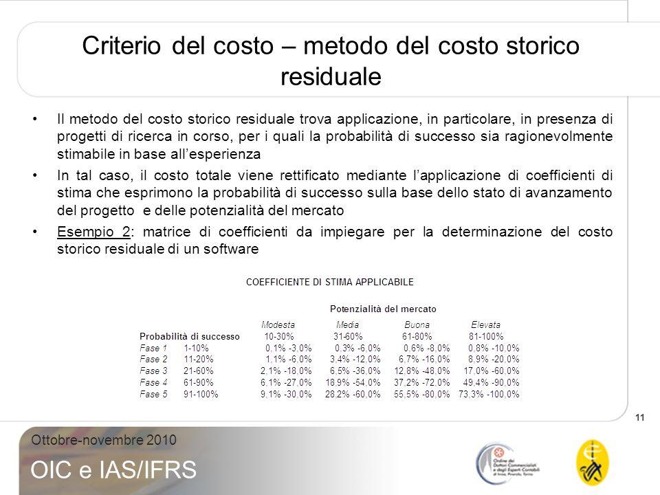 11 Ottobre-novembre 2010 OIC e IAS/IFRS Criterio del costo – metodo del costo storico residuale Il metodo del costo storico residuale trova applicazio