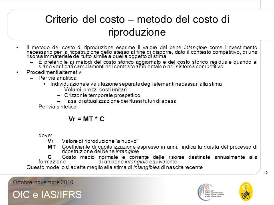 12 Ottobre-novembre 2010 OIC e IAS/IFRS Criterio del costo – metodo del costo di riproduzione Il metodo del costo di riproduzione esprime il valore de