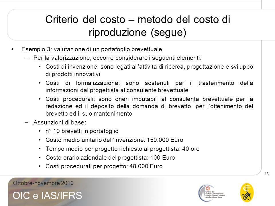 13 Ottobre-novembre 2010 OIC e IAS/IFRS Criterio del costo – metodo del costo di riproduzione (segue) Esempio 3: valutazione di un portafoglio brevett