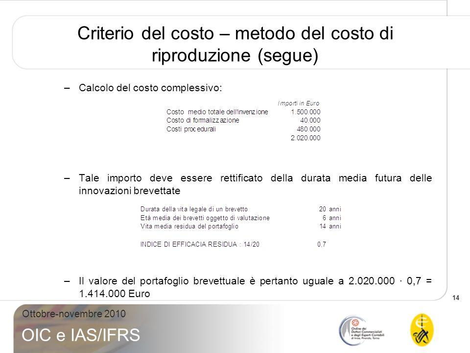 14 Ottobre-novembre 2010 OIC e IAS/IFRS Criterio del costo – metodo del costo di riproduzione (segue) –Calcolo del costo complessivo: –Tale importo de