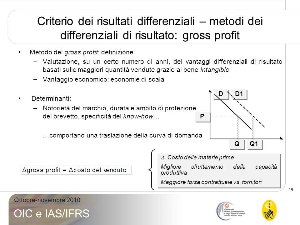 19 Ottobre-novembre 2010 OIC e IAS/IFRS Criterio dei risultati differenziali – metodi dei differenziali di risultato: gross profit Metodo del gross pr