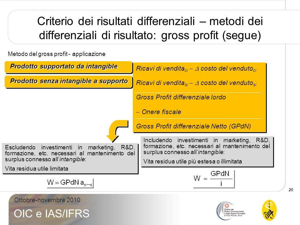 20 Ottobre-novembre 2010 OIC e IAS/IFRS Criterio dei risultati differenziali – metodi dei differenziali di risultato: gross profit (segue) Includendo