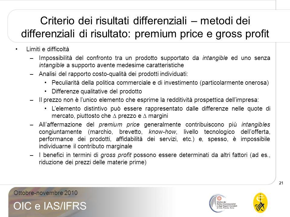 21 Ottobre-novembre 2010 OIC e IAS/IFRS Criterio dei risultati differenziali – metodi dei differenziali di risultato: premium price e gross profit Lim