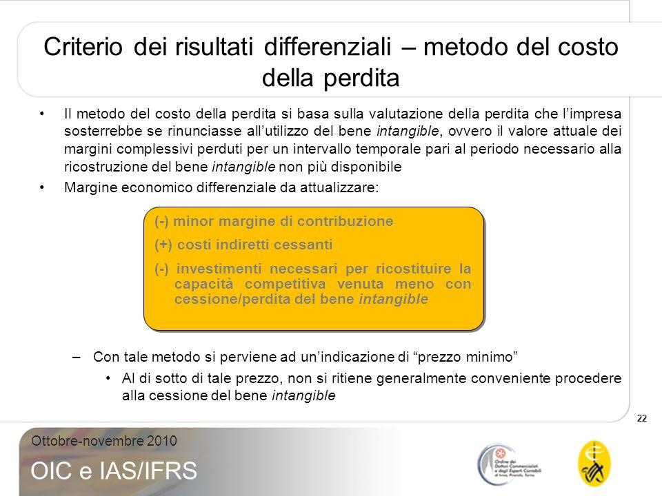 22 Ottobre-novembre 2010 OIC e IAS/IFRS Criterio dei risultati differenziali – metodo del costo della perdita Il metodo del costo della perdita si bas
