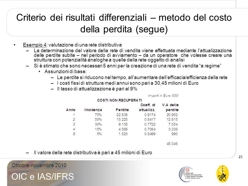 23 Ottobre-novembre 2010 OIC e IAS/IFRS Criterio dei risultati differenziali – metodo del costo della perdita (segue) Esempio 4: valutazione di una re