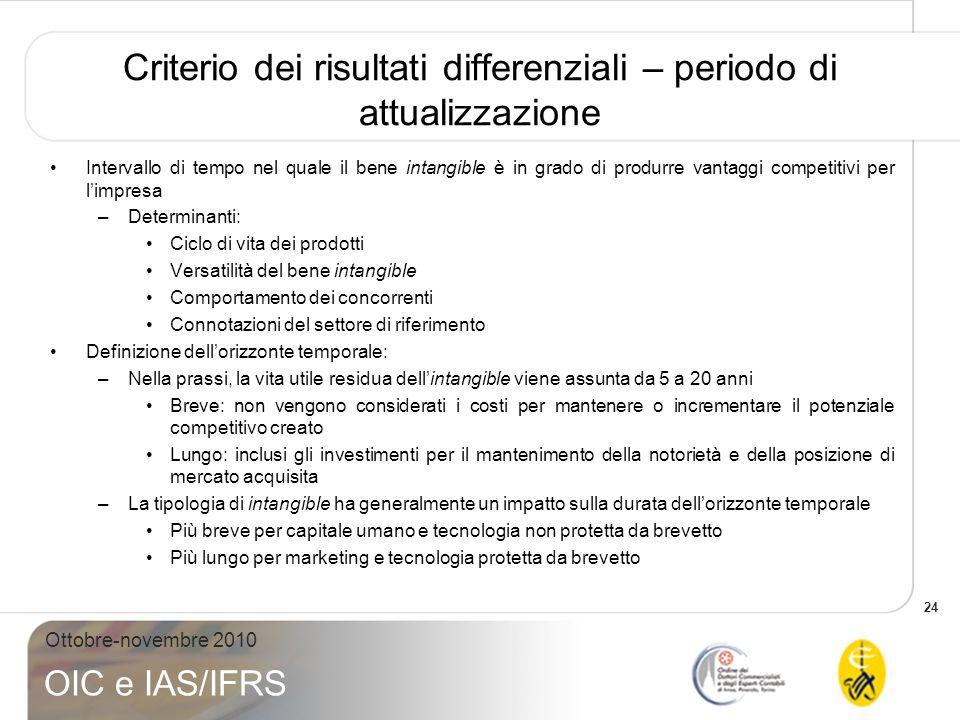 24 Ottobre-novembre 2010 OIC e IAS/IFRS Criterio dei risultati differenziali – periodo di attualizzazione Intervallo di tempo nel quale il bene intang