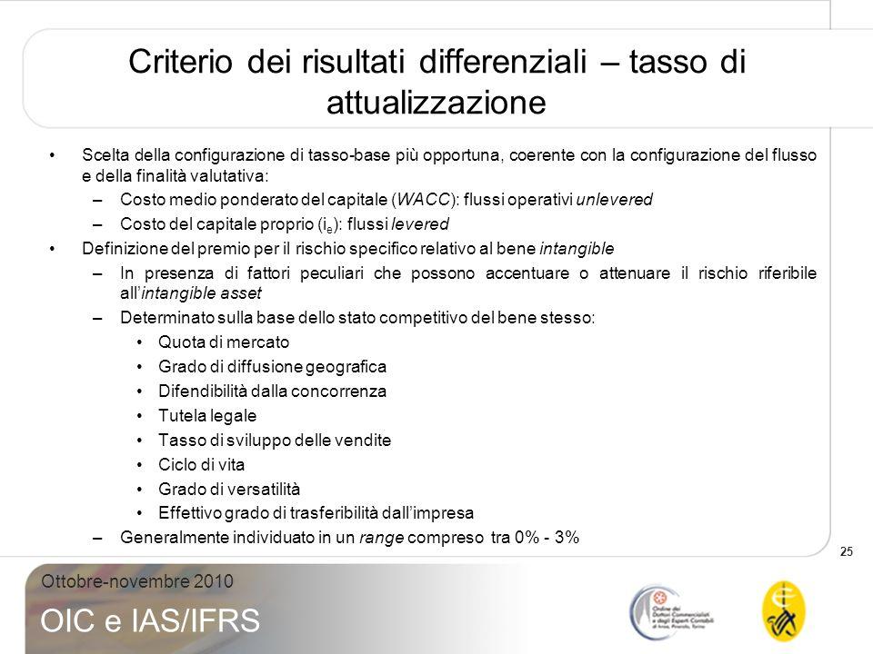 25 Ottobre-novembre 2010 OIC e IAS/IFRS Criterio dei risultati differenziali – tasso di attualizzazione Scelta della configurazione di tasso-base più